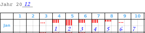 Zyklusanfang - Beispiel 1