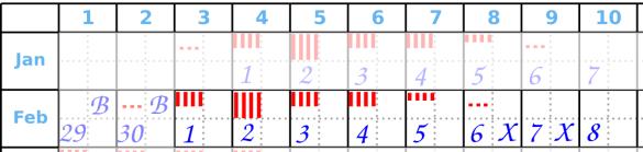 Menstruationskalender Zyklusanfang Beispiel 2