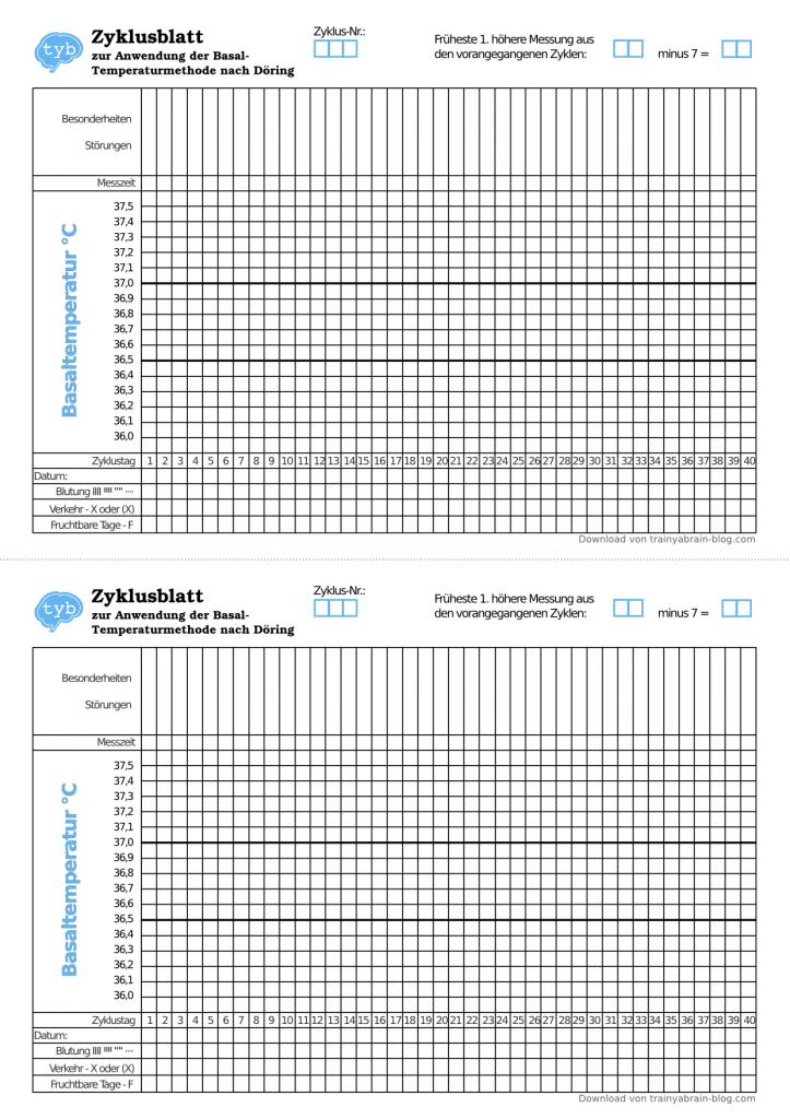 Zyklusblatt-Temperaturmethode-Basaltemperaturmethode-Temperatur-Tabelle
