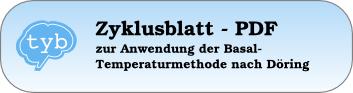 Zyklusblatt-Temperaturmethode-Download zum Ausdrucken-Temperaturtabelle