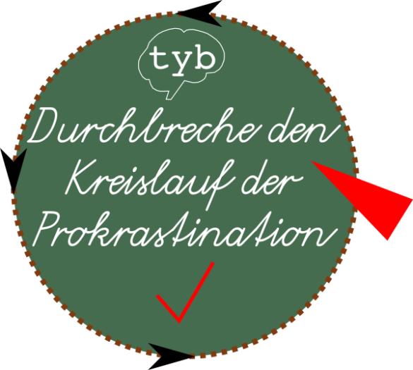 Prokrastination-Kreislauf-Psyche