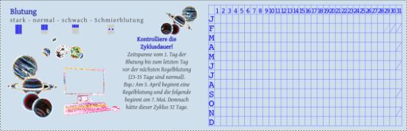Menstruationskalender, Regelkalender, Periodenkalender, Zykluskalender