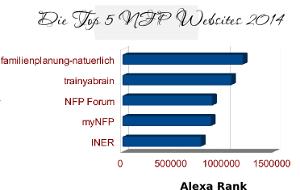 NFP Webcharts 2014