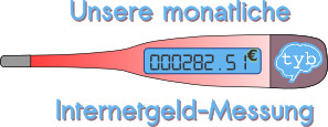 NFP Internetgeldstatistiken – Juni 2015 – Raketenanstieg