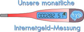 Internetgeldbasalthermometer