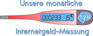 NFP Internetgeld Statistiken 2015