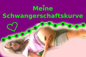 NFP Schwangerschaftskurve