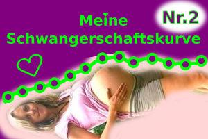 NFP Schwangerschaftskurve beim 2. Kind