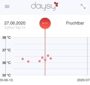Zyklus 4 - Daysy Zykluscomputer